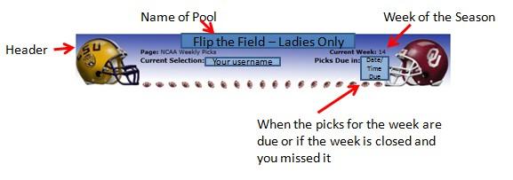 football pool rules